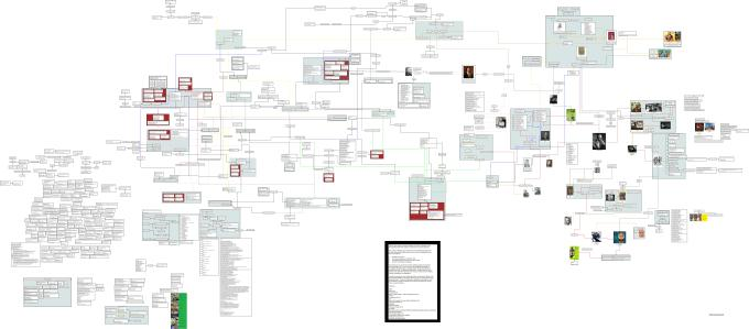 Wizard of Oz Flow Chart (Updated)